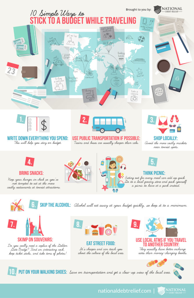 Budget-While-Traveling-infographic