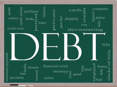 debt and associated words